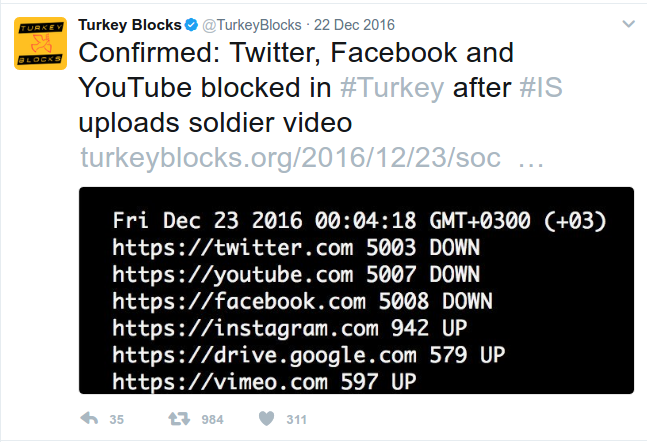 Tweet from @TurkeyBlocks showing twitter, youtube and facebook being down